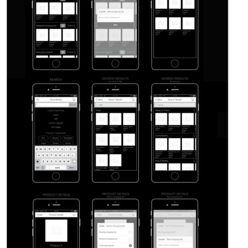 Mobile GUI Design